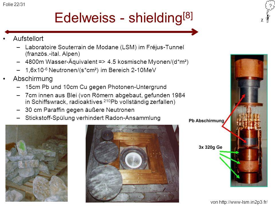 Edelweiss - shielding[8]